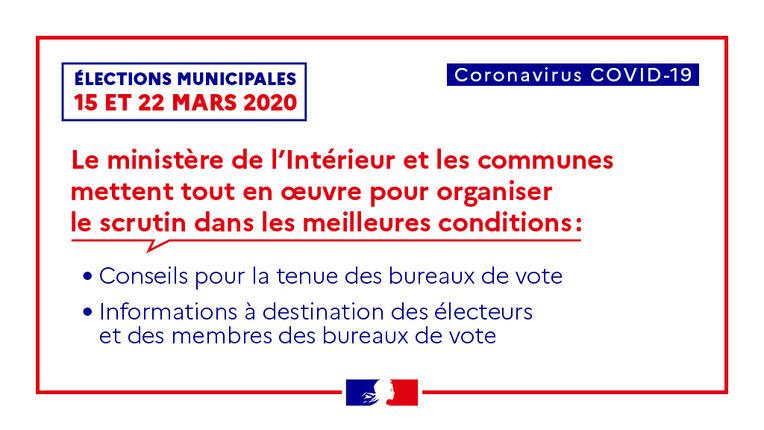Conditions des élections
